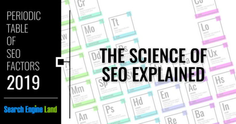 The Periodic table of SEO Faktor 2019